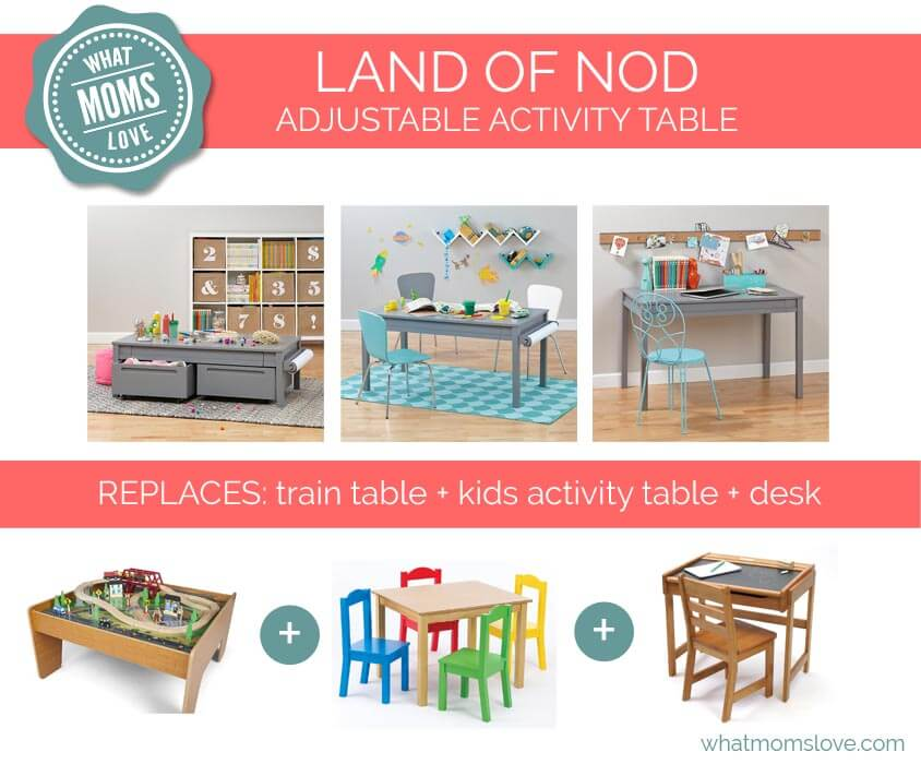 Superieur Land Of Nod Adjustable Activity Table