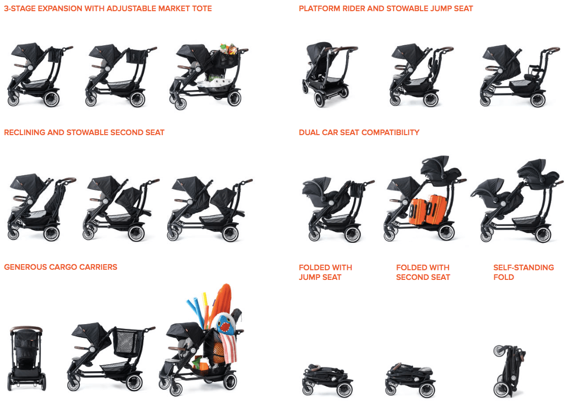 Austlen Entourage Stroller Review. 30 Configurations.