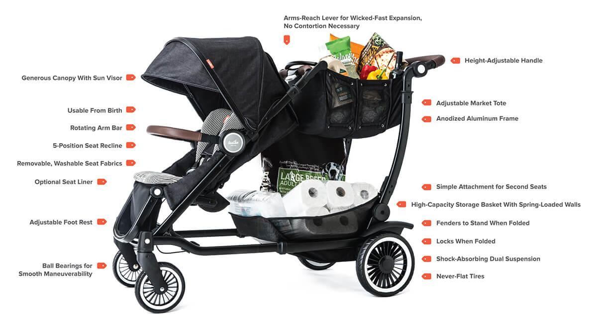 Austlen Entourage Stroller Review. Available Features.